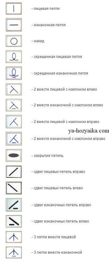 Условные обозначения вязание спицами китайских схем