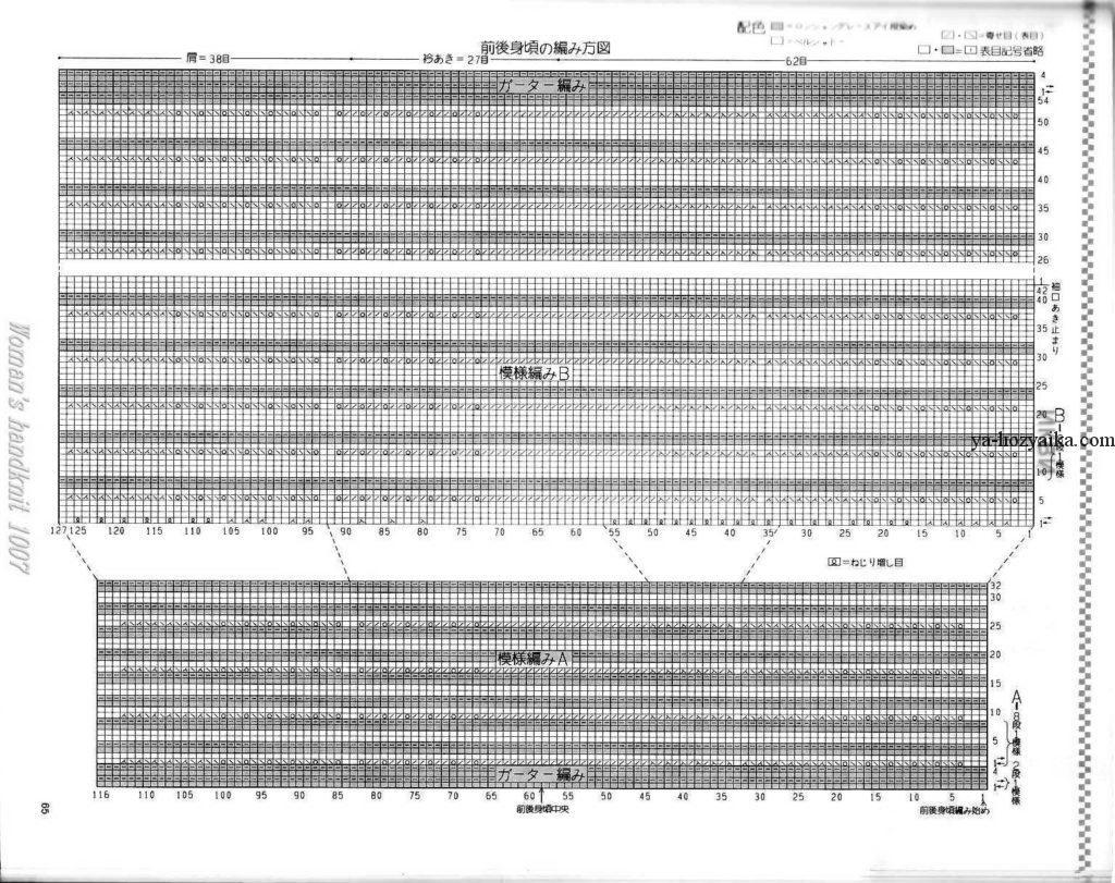 узоры из секционной пряжи спицами схемы
