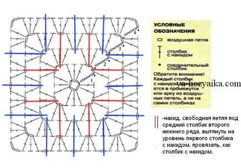 бабушкин квадрат по испански мастер класс бабушкины квадраты схемы