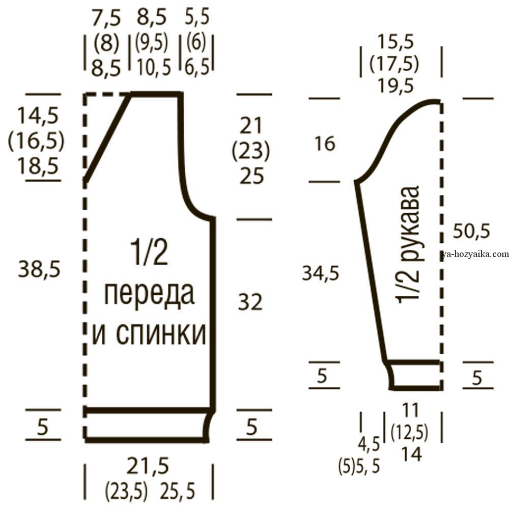 схема вязания круглой сидушки на спицах