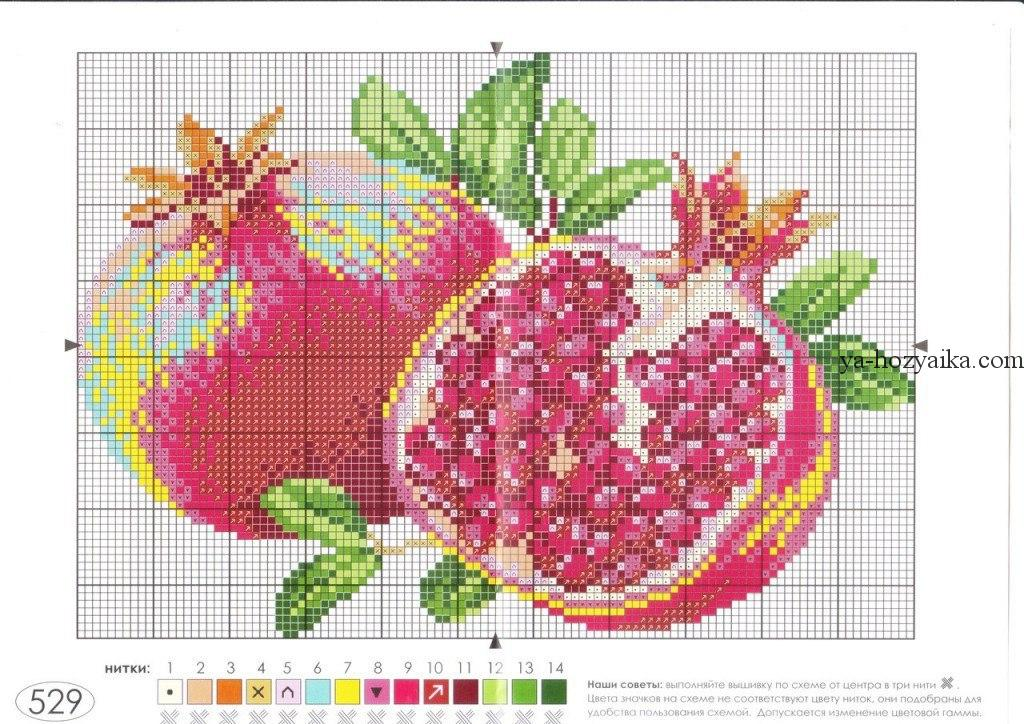 Схемы для вышивки крестиком фрукты 36
