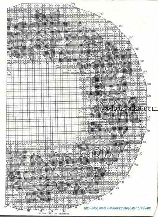 вязание крючком схема платье бесплатно